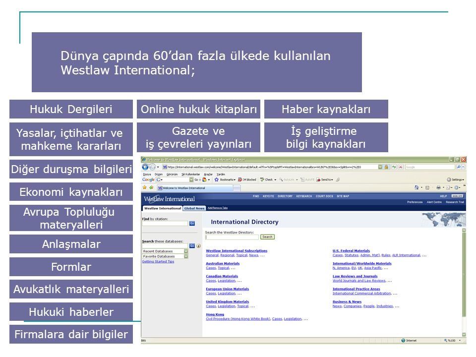 Dünya çapında 60'dan fazla ülkede kullanılan Westlaw International; Hukuk DergileriOnline hukuk kitapları Gazete ve iş çevreleri yayınları Yasalar, iç