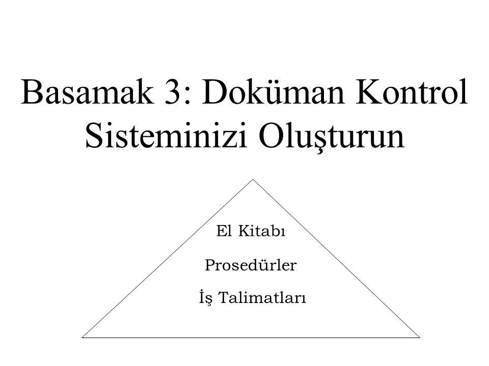 Terminolojinizi açıklığa kavuşturun: •Prosedür •İş Talimatı •Formlar •Ekler Prosedür: Prosesleri tanımlar.