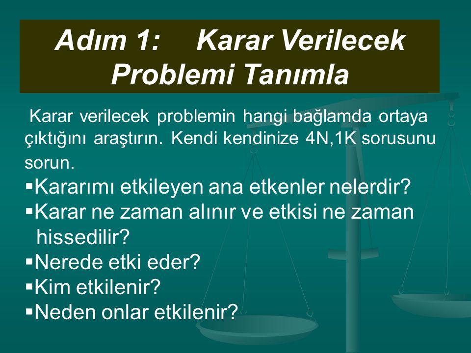 Adım 1: Karar Verilecek Problemi Tanımla Karar verilecek problemin hangi bağlamda ortaya çıktığını araştırın. Kendi kendinize 4N,1K sorusunu sorun. 