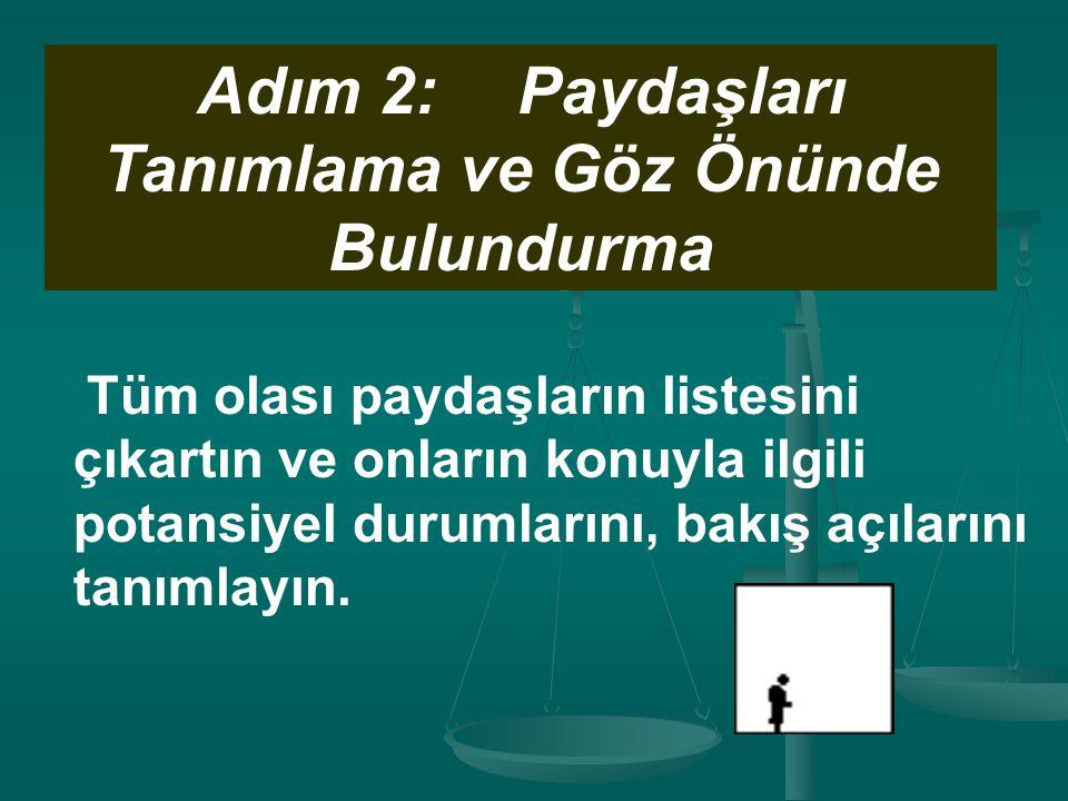 Adım 3: Temel İlkeleri, Kanun, Yönetmelik ve Kuralları Tanımlama *Problemle en fazla ilgisi olan değer ve ilkelerin listesini çıkarın.