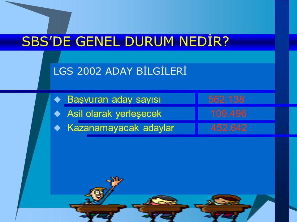 SBS'DE GENEL DURUM NEDİR.