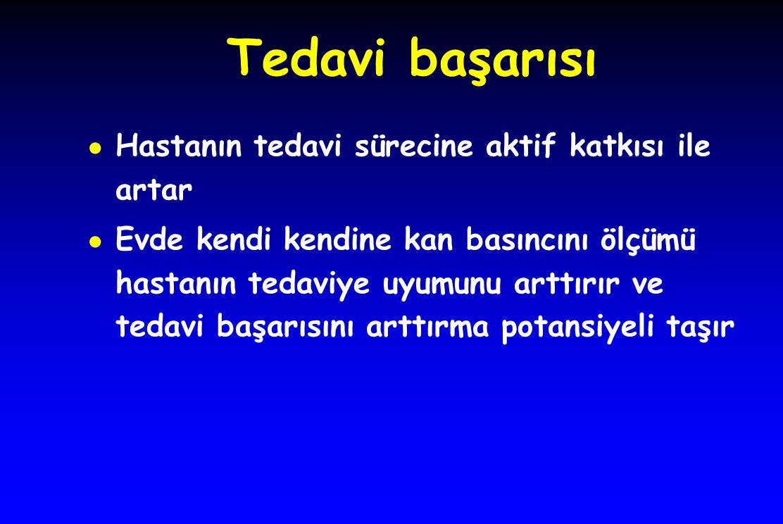 Tedavi başarısı ● Hastanın tedavi sürecine aktif katkısı ile artar ● Evde kendi kendine kan basıncını ölçümü hastanın tedaviye uyumunu arttırır ve ted
