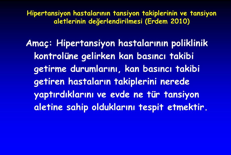 Hipertansiyon hastalarının tansiyon takiplerinin ve tansiyon aletlerinin değerlendirilmesi (Erdem 2010) Amaç: Hipertansiyon hastalarının poliklinik ko