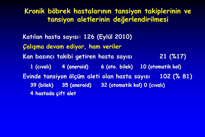 Kronik böbrek hastalarının tansiyon takiplerinin ve tansiyon aletlerinin değerlendirilmesi Katılan hasta sayısı: 126 (Eylül 2010) Çalışma devam ediyor
