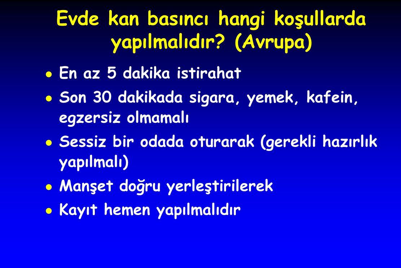 Evde kan basıncı hangi koşullarda yapılmalıdır? (Avrupa) ● En az 5 dakika istirahat ● Son 30 dakikada sigara, yemek, kafein, egzersiz olmamalı ● Sessi