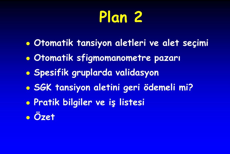 Plan 2 ● Otomatik tansiyon aletleri ve alet seçimi ● Otomatik sfigmomanometre pazarı ● Spesifik gruplarda validasyon ● SGK tansiyon aletini geri ödeme