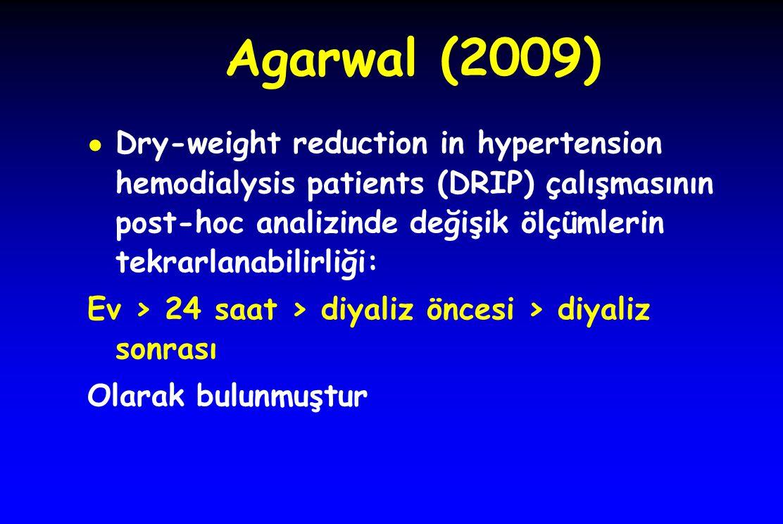 Agarwal (2009) ● Dry-weight reduction in hypertension hemodialysis patients (DRIP) çalışmasının post-hoc analizinde değişik ölçümlerin tekrarlanabilir