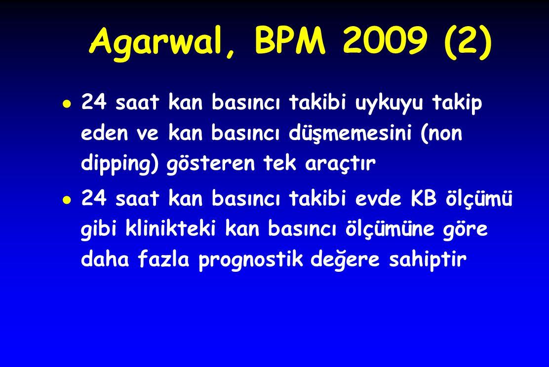 Agarwal, BPM 2009 (2) ● 24 saat kan basıncı takibi uykuyu takip eden ve kan basıncı düşmemesini (non dipping) gösteren tek araçtır ● 24 saat kan basın