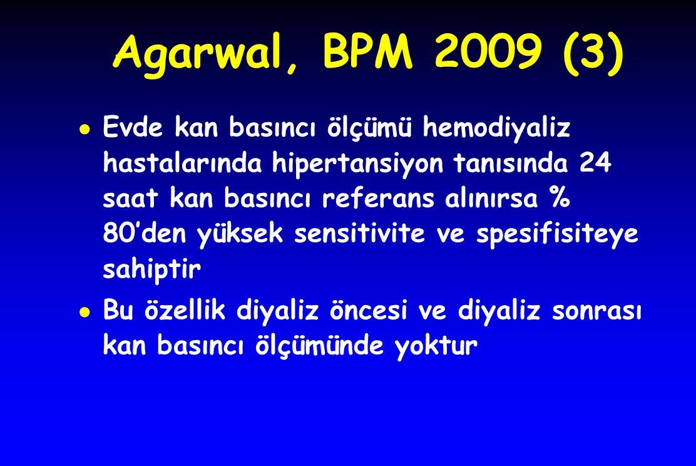Agarwal, BPM 2009 (3) ● Evde kan basıncı ölçümü hemodiyaliz hastalarında hipertansiyon tanısında 24 saat kan basıncı referans alınırsa % 80'den yüksek