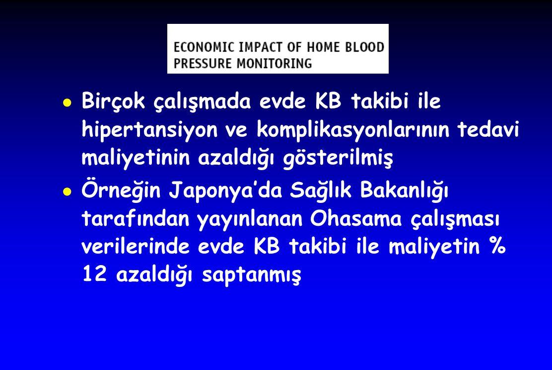 ● Birçok çalışmada evde KB takibi ile hipertansiyon ve komplikasyonlarının tedavi maliyetinin azaldığı gösterilmiş ● Örneğin Japonya'da Sağlık Bakanlı