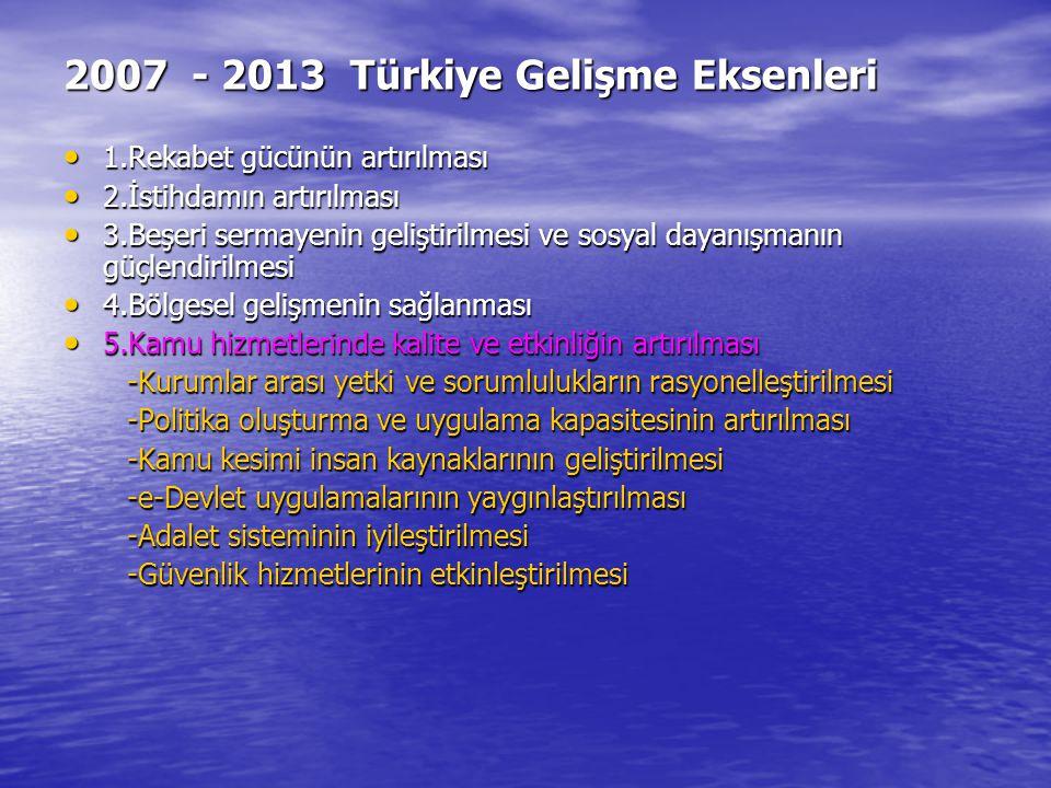 2007 - 2013 Türkiye Gelişme Eksenleri • 1.Rekabet gücünün artırılması • 2.İstihdamın artırılması • 3.Beşeri sermayenin geliştirilmesi ve sosyal dayanı
