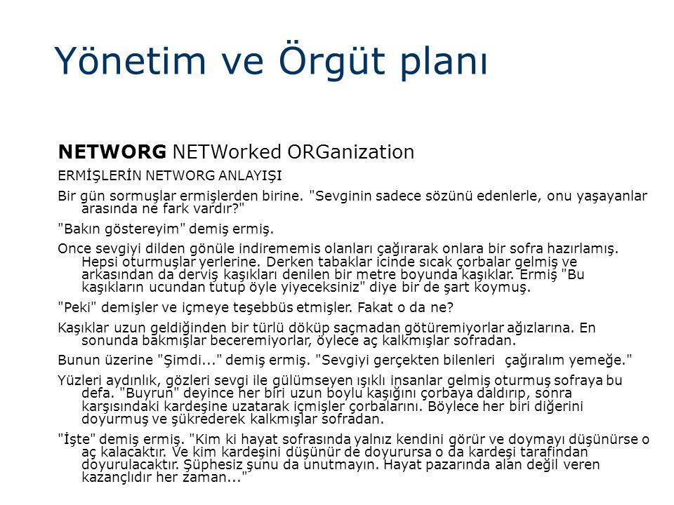 Yönetim ve Örgüt planı NETWORG NETWorked ORGanization ERMİŞLERİN NETWORG ANLAYIŞI Bir gün sormuşlar ermişlerden birine.