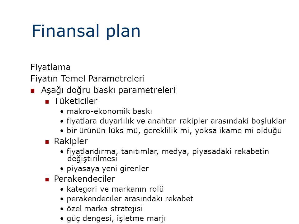 Finansal plan Fiyatlama Fiyatın Temel Parametreleri  Aşağı doğru baskı parametreleri  Tüketiciler • makro-ekonomik baskı • fiyatlara duyarlılık ve a