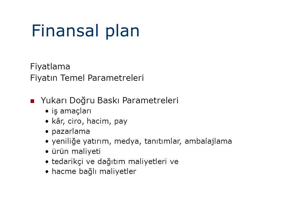 Finansal plan Fiyatlama Fiyatın Temel Parametreleri  Yukarı Doğru Baskı Parametreleri • iş amaçları • kâr, ciro, hacim, pay • pazarlama • yeniliğe yatırım, medya, tanıtımlar, ambalajlama • ürün maliyeti • tedarikçi ve dağıtım maliyetleri ve • hacme bağlı maliyetler