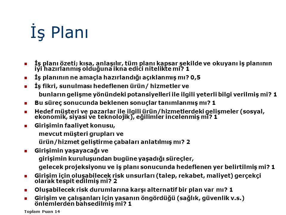 İş Planı  İş planı özeti; kısa, anlaşılır, tüm planı kapsar şekilde ve okuyanı iş planının iyi hazırlanmış olduğuna ikna edici nitelikte mi.