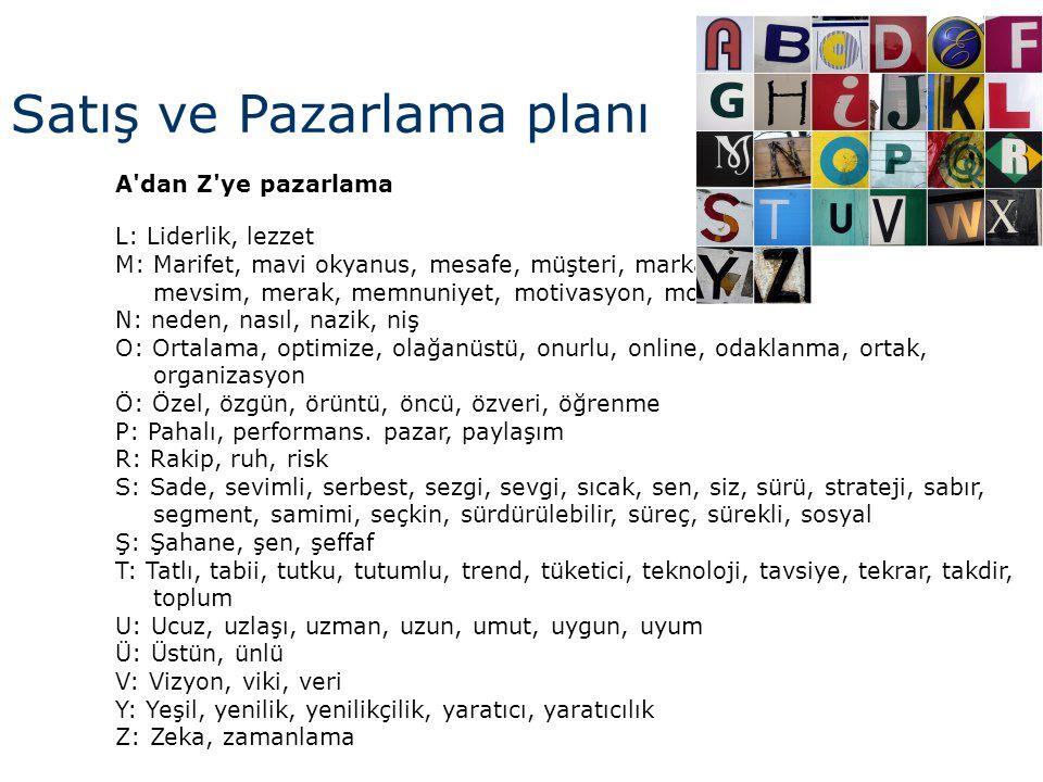 Satış ve Pazarlama planı A'dan Z'ye pazarlama L: Liderlik, lezzet M: Marifet, mavi okyanus, mesafe, müşteri, marka, mekan, mağaza, mevsim, merak, memn