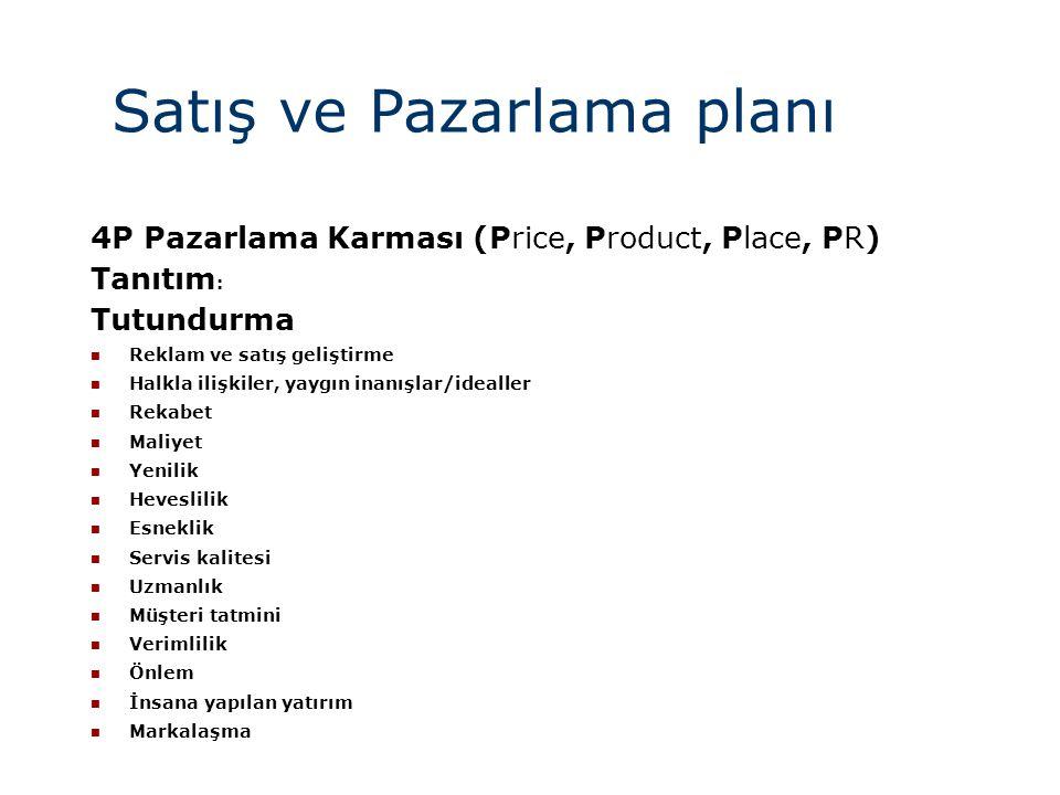 Satış ve Pazarlama planı 4P Pazarlama Karması (Price, Product, Place, PR) Tanıtım : Tutundurma  Reklam ve satış geliştirme  Halkla ilişkiler, yaygın inanışlar/idealler  Rekabet  Maliyet  Yenilik  Heveslilik  Esneklik  Servis kalitesi  Uzmanlık  Müşteri tatmini  Verimlilik  Önlem  İnsana yapılan yatırım  Markalaşma