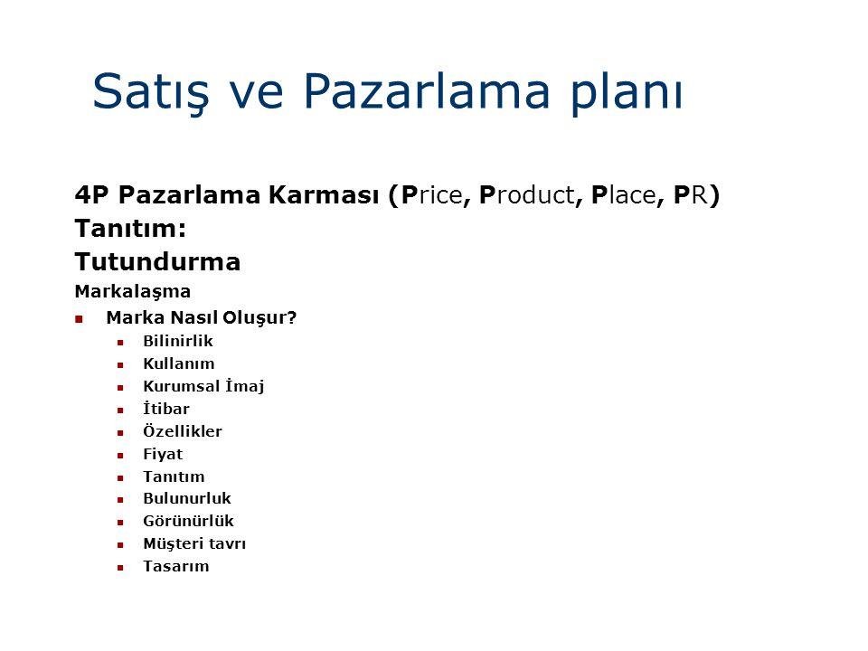 Satış ve Pazarlama planı 4P Pazarlama Karması (Price, Product, Place, PR) Tanıtım: Tutundurma Markalaşma  Marka Nasıl Oluşur?  Bilinirlik  Kullanım
