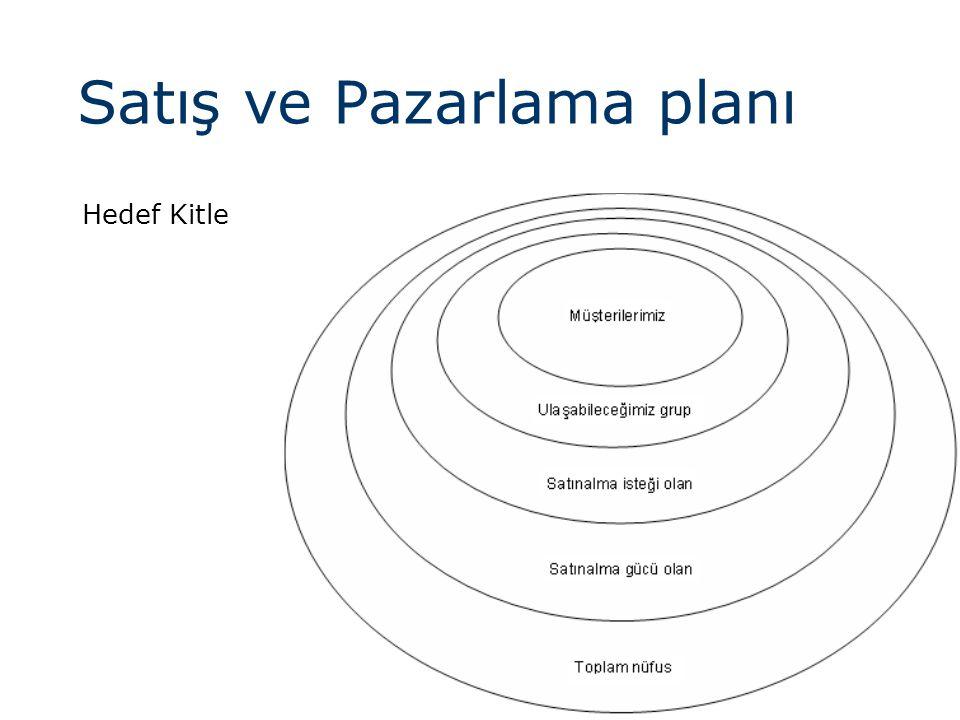 Satış ve Pazarlama planı Hedef Kitle