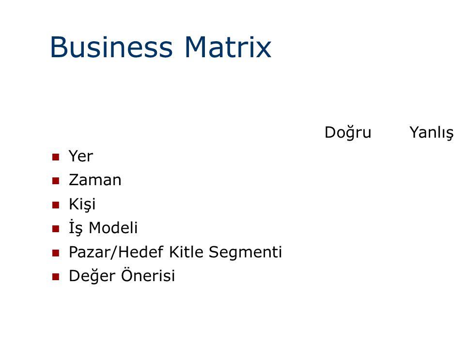 Business Matrix Doğru Yanlış  Yer  Zaman  Kişi  İş Modeli  Pazar/Hedef Kitle Segmenti  Değer Önerisi