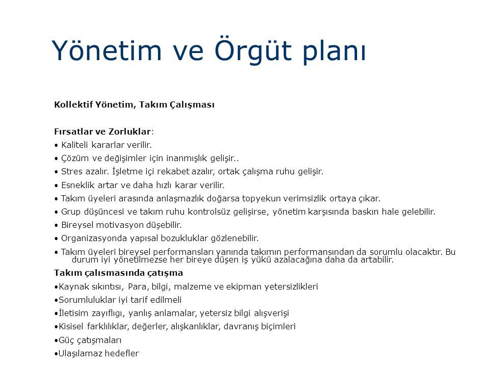 Yönetim ve Örgüt planı Kollektif Yönetim, Takım Çalışması Fırsatlar ve Zorluklar: • Kaliteli kararlar verilir.