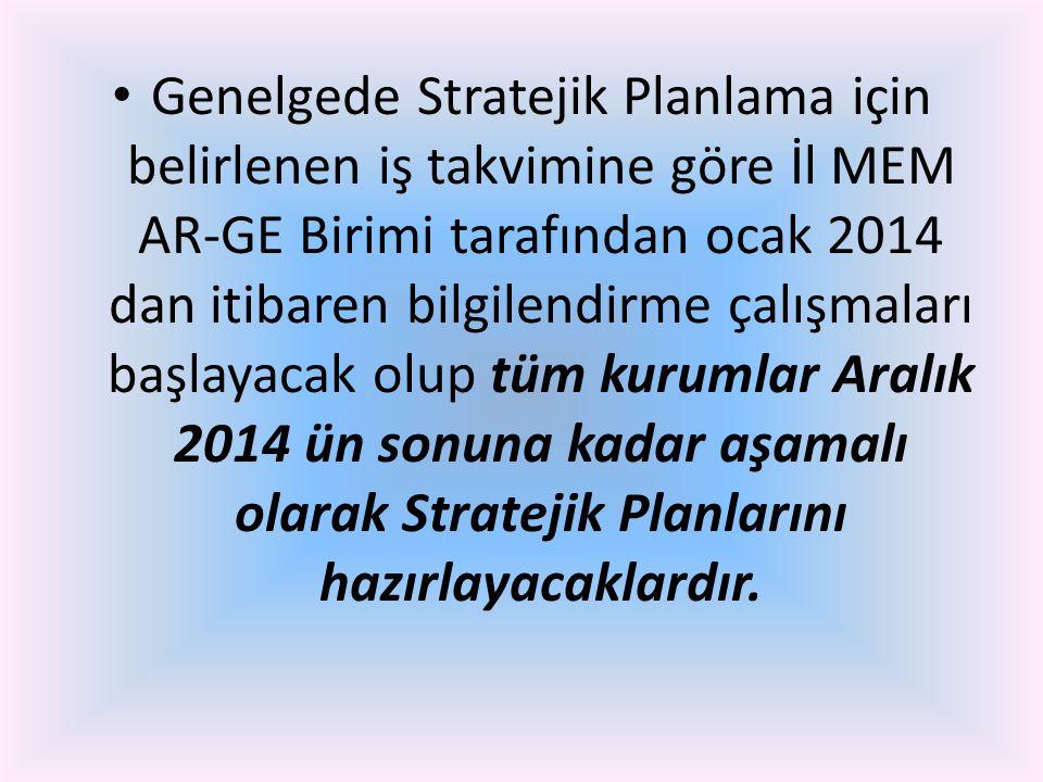 • Genelgede Stratejik Planlama için belirlenen iş takvimine göre İl MEM AR-GE Birimi tarafından ocak 2014 dan itibaren bilgilendirme çalışmaları başla