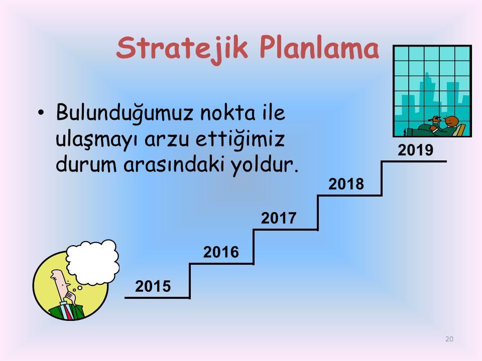 20 Stratejik Planlama • Bulunduğumuz nokta ile ulaşmayı arzu ettiğimiz durum arasındaki yoldur. 2015 2019 2016 2017 2018