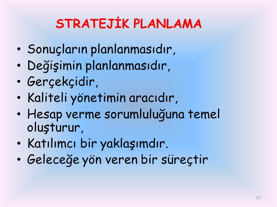 22 • Sonuçların planlanmasıdır, • Değişimin planlanmasıdır, • Gerçekçidir, • Kaliteli yönetimin aracıdır, • Hesap verme sorumluluğuna temel oluşturur,