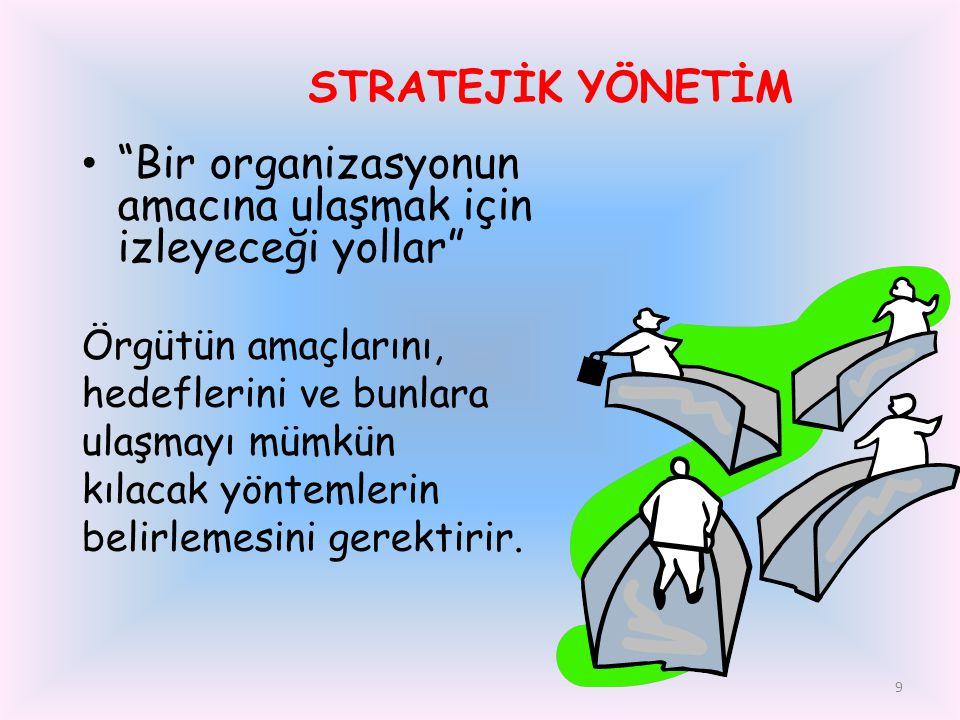 """9 STRATEJİK YÖNETİM • """"Bir organizasyonun amacına ulaşmak için izleyeceği yollar"""" Örgütün amaçlarını, hedeflerini ve bunlara ulaşmayı mümkün kılacak y"""