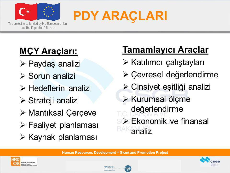 Human Resources Development – Grant and Promotion Project PDY ARAÇLARI MÇY Araçları:  Paydaş analizi  Sorun analizi  Hedeflerin analizi  Strateji