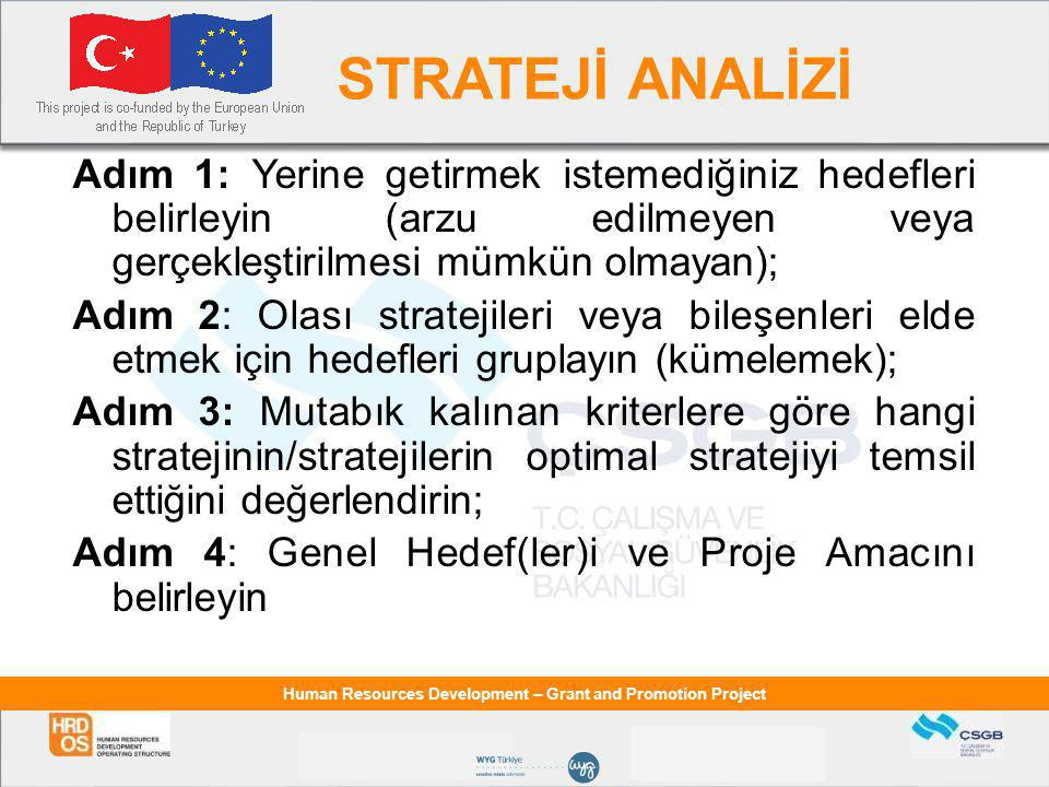 Human Resources Development – Grant and Promotion Project STRATEJİ ANALİZİ Adım 1: Yerine getirmek istemediğiniz hedefleri belirleyin (arzu edilmeyen