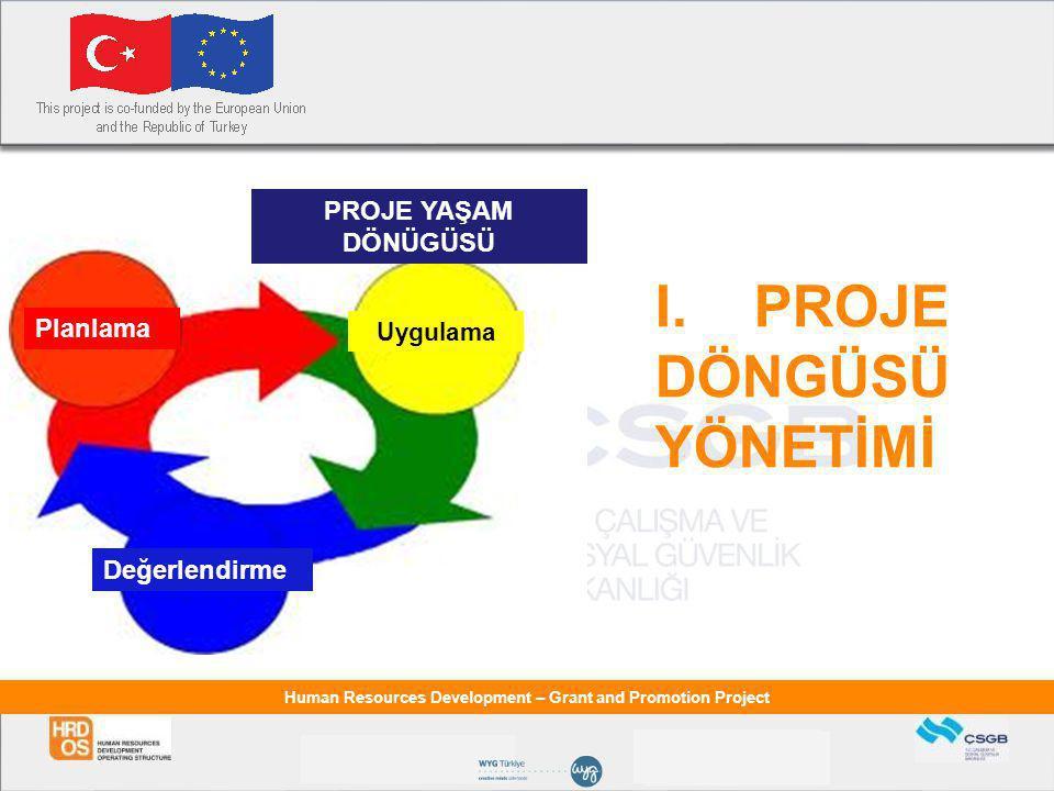 Human Resources Development – Grant and Promotion Project I.PROJE DÖNGÜSÜ YÖNETİMİ Planlama Uygulama Değerlendirme PROJE YAŞAM DÖNÜGÜSÜ