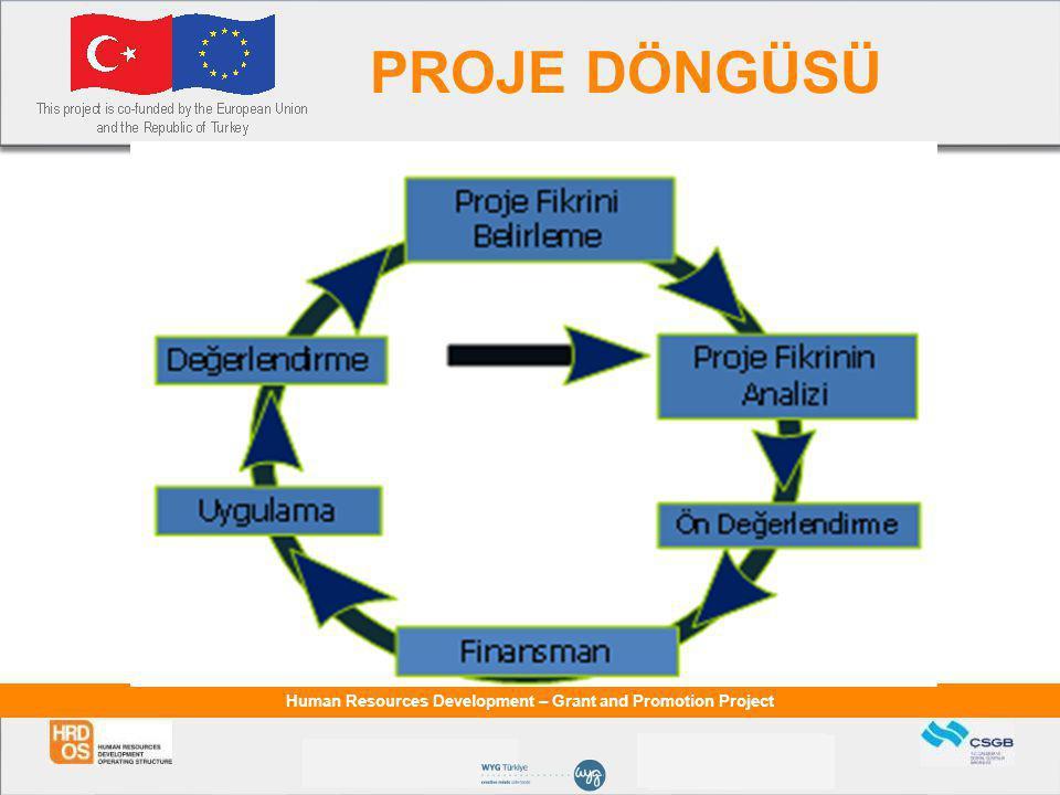 Human Resources Development – Grant and Promotion Project MÇY:2 AŞAMA Planlama Aşaması 1.