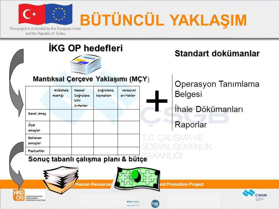 Human Resources Development – Grant and Promotion Project 5.4 YER  Öncelik 1.