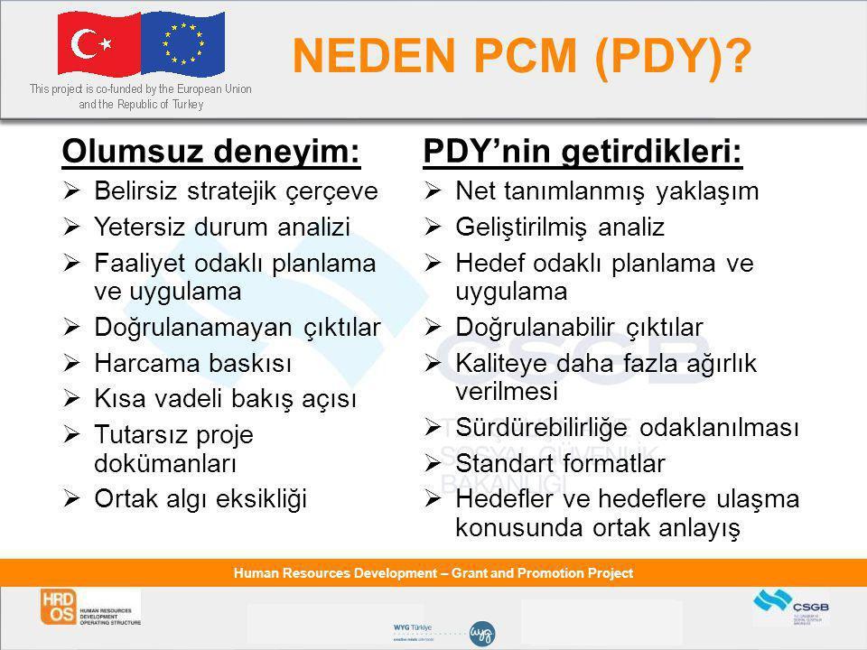 Human Resources Development – Grant and Promotion Project TEKLİF ÇAĞRISI!!!!!!.