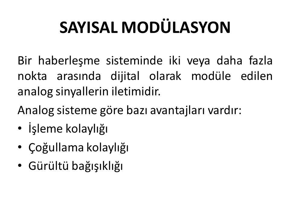 SAYISAL MODÜLASYON Bir haberleşme sisteminde iki veya daha fazla nokta arasında dijital olarak modüle edilen analog sinyallerin iletimidir. Analog sis
