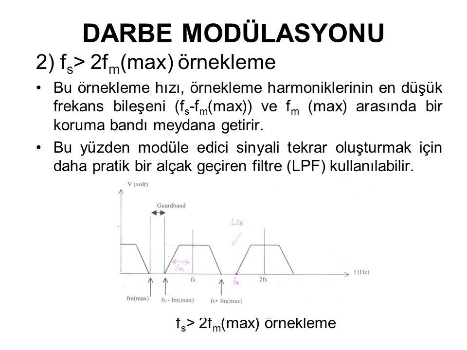 DARBE MODÜLASYONU 2) f s > 2f m (max) örnekleme •Bu örnekleme hızı, örnekleme harmoniklerinin en düşük frekans bileşeni (f s -f m (max)) ve f m (max)