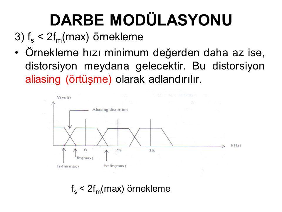 DARBE MODÜLASYONU 3) f s < 2f m (max) örnekleme •Örnekleme hızı minimum değerden daha az ise, distorsiyon meydana gelecektir. Bu distorsiyon aliasing