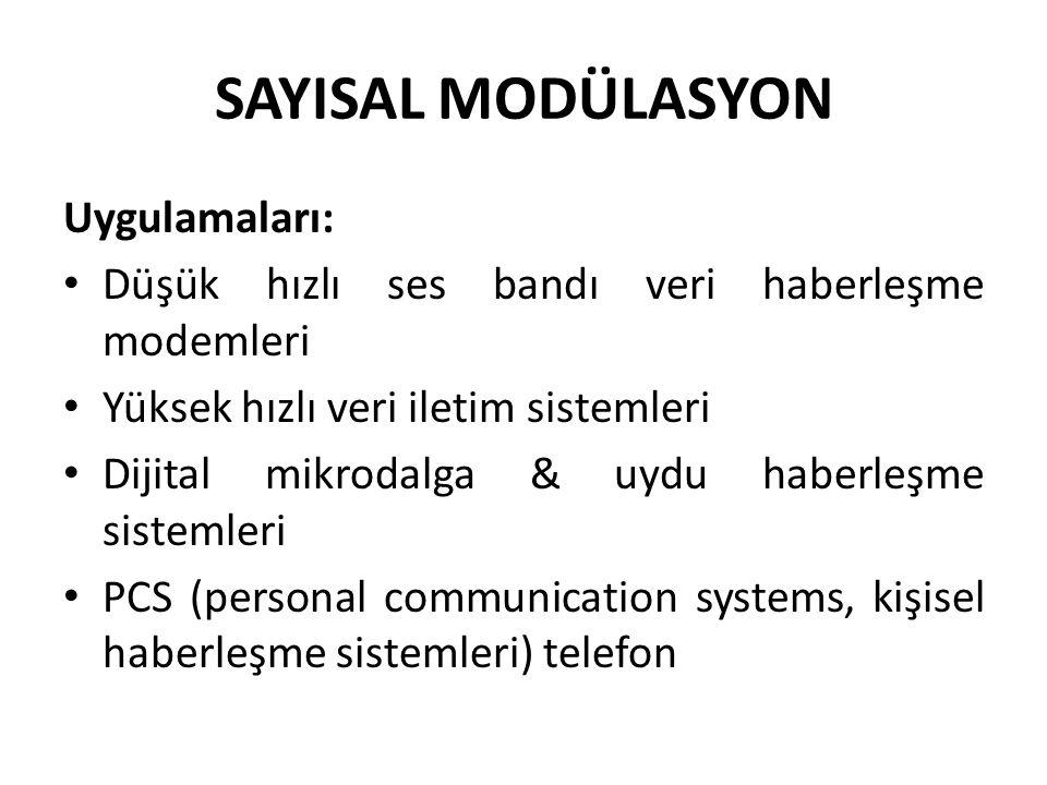 SAYISAL MODÜLASYON Uygulamaları: • Düşük hızlı ses bandı veri haberleşme modemleri • Yüksek hızlı veri iletim sistemleri • Dijital mikrodalga & uydu h