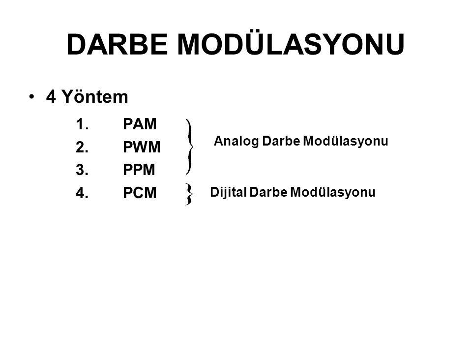 DARBE MODÜLASYONU •4 Yöntem 1. PAM 2.PWM 3.PPM 4.PCM Analog Darbe Modülasyonu Dijital Darbe Modülasyonu