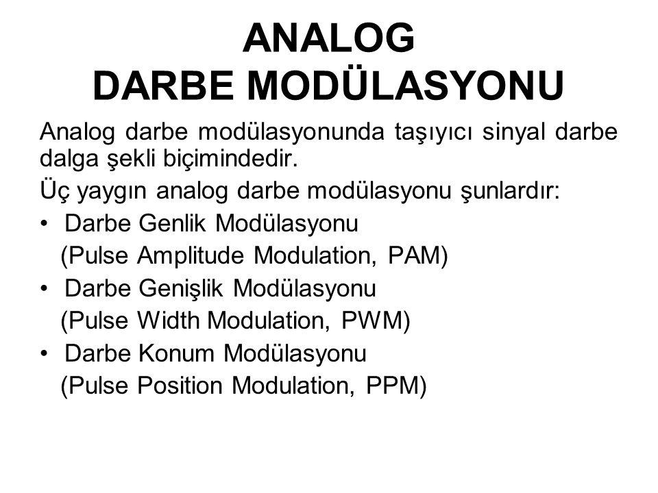 Analog darbe modülasyonunda taşıyıcı sinyal darbe dalga şekli biçimindedir. Üç yaygın analog darbe modülasyonu şunlardır: •Darbe Genlik Modülasyonu (P