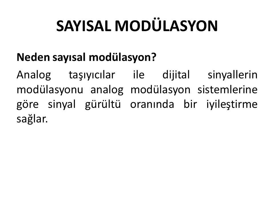 SAYISAL MODÜLASYON Neden sayısal modülasyon? Analog taşıyıcılar ile dijital sinyallerin modülasyonu analog modülasyon sistemlerine göre sinyal gürültü