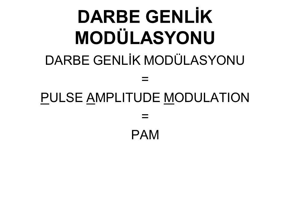 = PULSE AMPLITUDE MODULATION = PAM