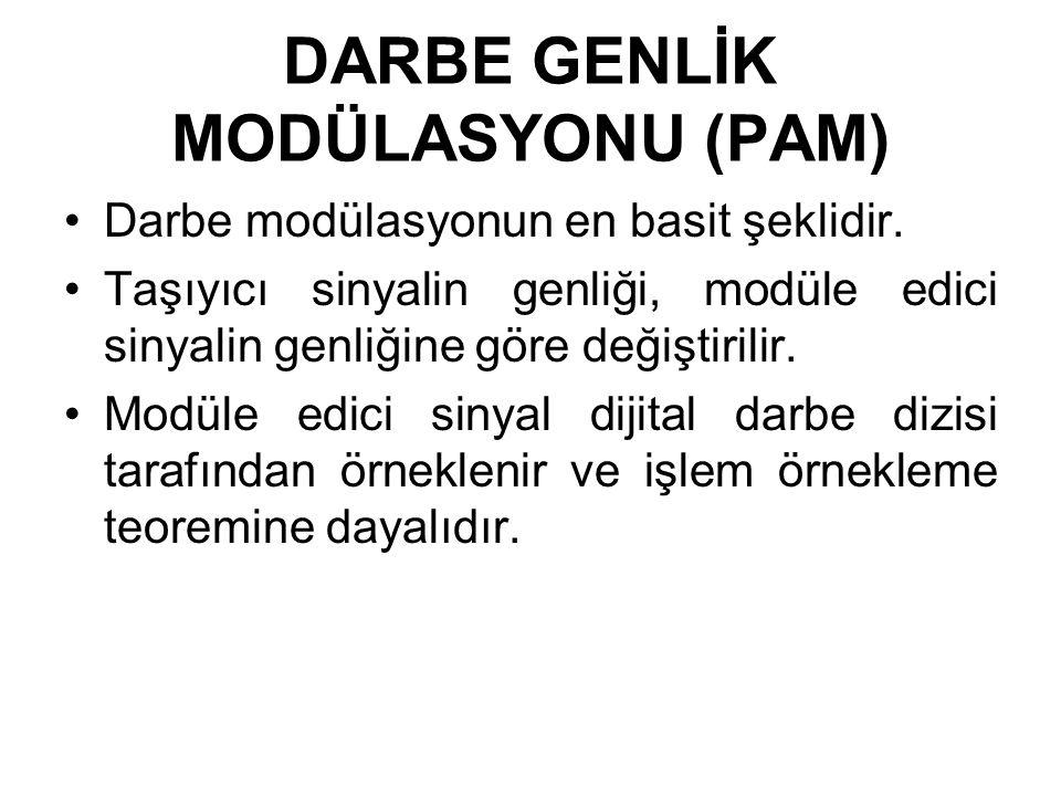 DARBE GENLİK MODÜLASYONU (PAM) •Darbe modülasyonun en basit şeklidir. •Taşıyıcı sinyalin genliği, modüle edici sinyalin genliğine göre değiştirilir. •