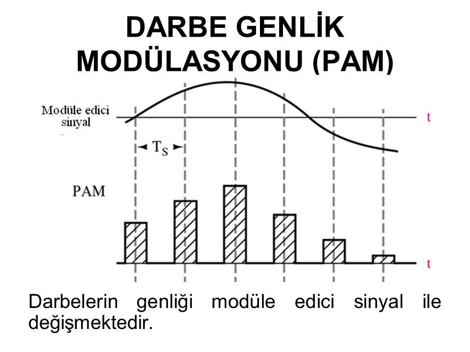 DARBE GENLİK MODÜLASYONU (PAM) Darbelerin genliği modüle edici sinyal ile değişmektedir.
