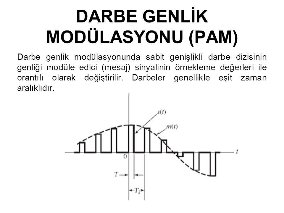 DARBE GENLİK MODÜLASYONU (PAM) Darbe genlik modülasyonunda sabit genişlikli darbe dizisinin genliği modüle edici (mesaj) sinyalinin örnekleme değerler
