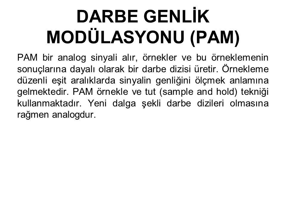 DARBE GENLİK MODÜLASYONU (PAM) PAM bir analog sinyali alır, örnekler ve bu örneklemenin sonuçlarına dayalı olarak bir darbe dizisi üretir. Örnekleme d