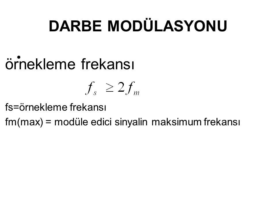 DARBE MODÜLASYONU • örnekleme frekansı fs=örnekleme frekansı fm(max) = modüle edici sinyalin maksimum frekansı