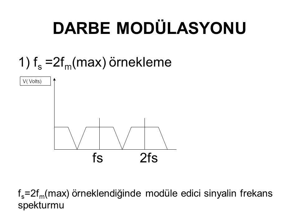 DARBE MODÜLASYONU 1) f s =2f m (max) örnekleme fs 2fs f s =2f m (max) örneklendiğinde modüle edici sinyalin frekans spekturmu V( Volts)