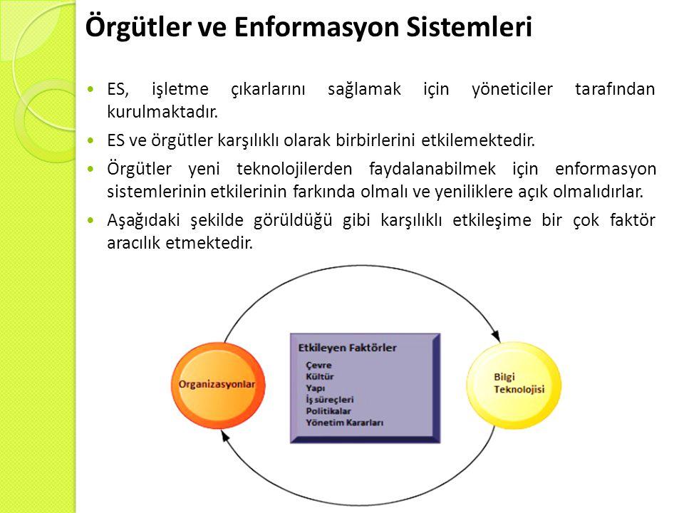 Örgütler ve Enformasyon Sistemleri  ES, işletme çıkarlarını sağlamak için yöneticiler tarafından kurulmaktadır.  ES ve örgütler karşılıklı olarak bi